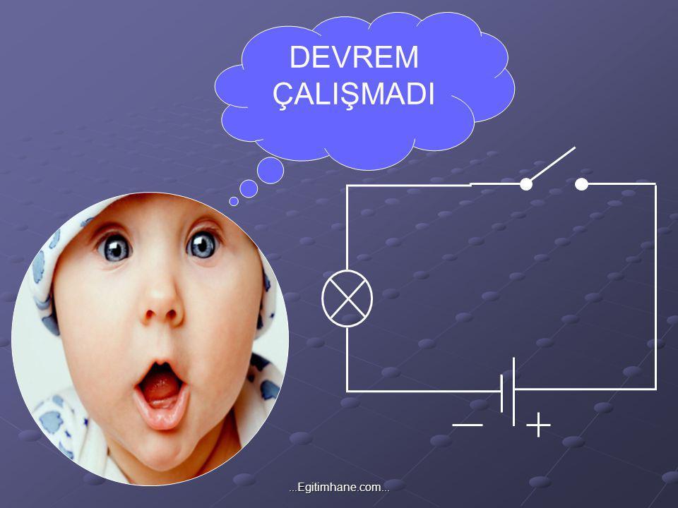 DEVREM ÇALIŞTI...Egitimhane.com...