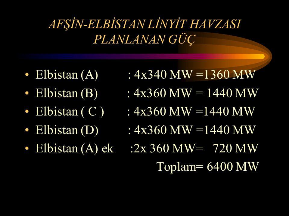 AFŞİN-ELBİSTAN LİNYİT HAVZASI PLANLANAN GÜÇ Elbistan (A) : 4x340 MW =1360 MW Elbistan (B) : 4x360 MW = 1440 MW Elbistan ( C ) : 4x360 MW =1440 MW Elbi