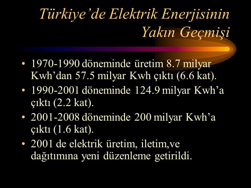 Türkiye'de Elektrik Enerjisinin Yakın Geçmişi 1970-1990 döneminde üretim 8.7 milyar Kwh'dan 57.5 milyar Kwh çıktı (6.6 kat). 1990-2001 döneminde 124.9