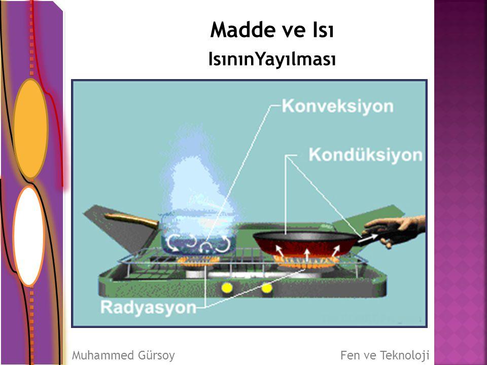 Madde ve Isı IsınınYayılması Muhammed GürsoyFen ve Teknoloji
