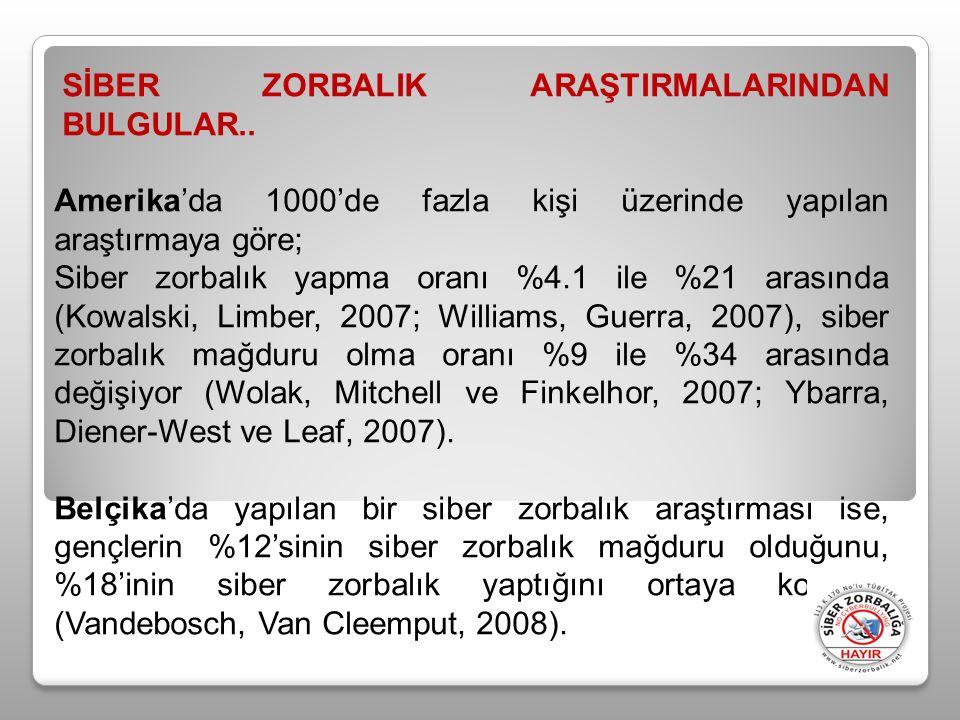 SİBER ZORBALIK ARAŞTIRMALARINDAN BULGULAR..
