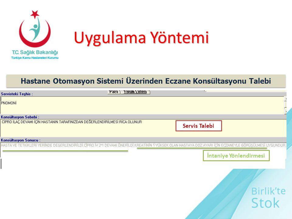 Servis Talebi İntaniye Yönlendirmesi Hastane Otomasyon Sistemi Üzerinden Eczane Konsültasyonu Talebi Uygulama Yöntemi
