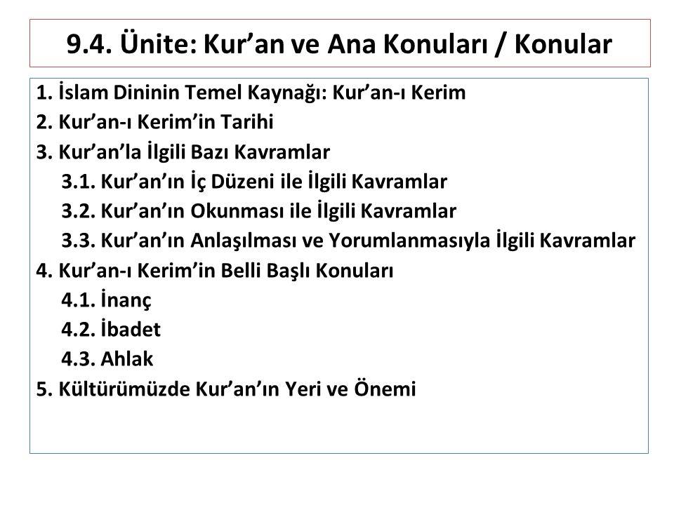 9.4. Ünite: Kur'an ve Ana Konuları / Konular 1. İslam Dininin Temel Kaynağı: Kur'an-ı Kerim 2. Kur'an-ı Kerim'in Tarihi 3. Kur'an'la İlgili Bazı Kavra