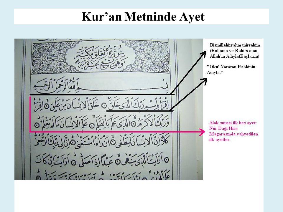 Kur'an Metninde Ayet