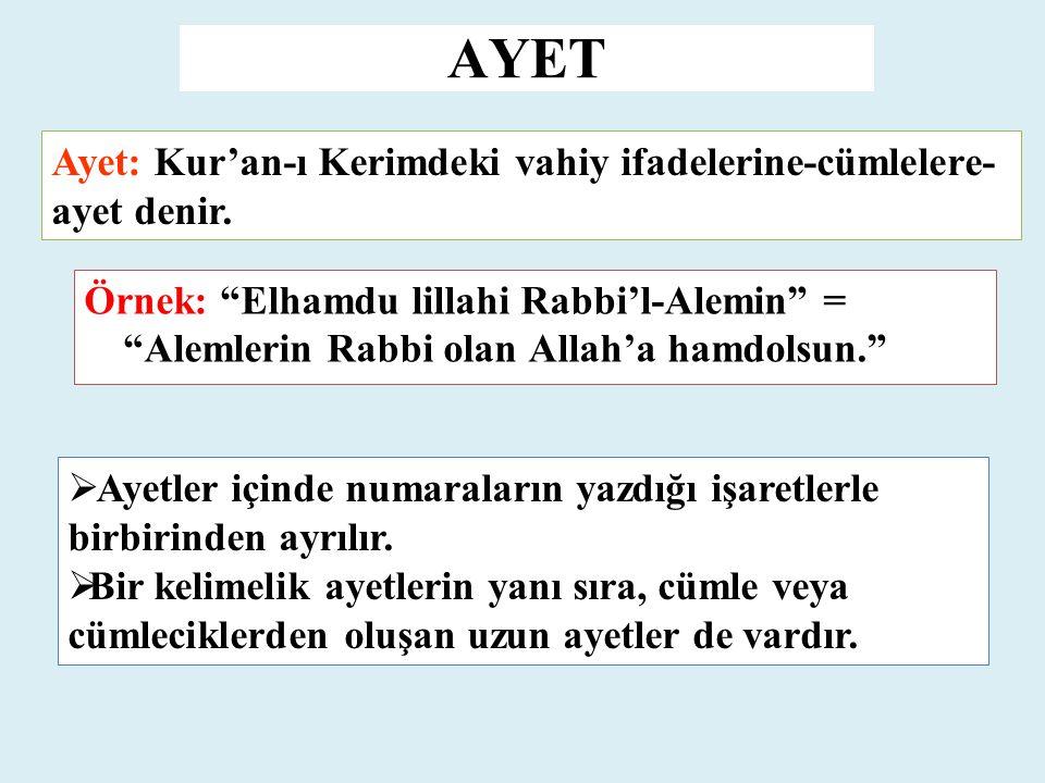 """Örnek: """"Elhamdu lillahi Rabbi'l-Alemin"""" = """"Alemlerin Rabbi olan Allah'a hamdolsun."""" Ayet: Kur'an-ı Kerimdeki vahiy ifadelerine-cümlelere- ayet denir."""