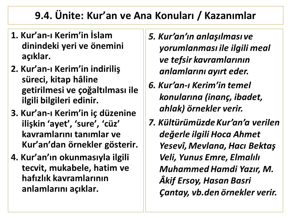 3 9.4. Ünite: Kur'an ve Ana Konuları / Kazanımlar 1. Kur'an-ı Kerim'in İslam dinindeki yeri ve önemini açıklar. 2. Kur'an-ı Kerim'in indiriliş süreci,