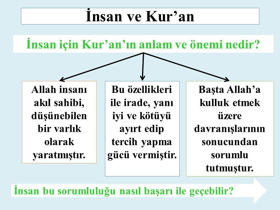 İnsan ve Kur'an İnsan için Kur'an'ın anlam ve önemi nedir? Bu özellikleri ile irade, yanı iyi ve kötüyü ayırt edip tercih yapma gücü vermiştir. Allah