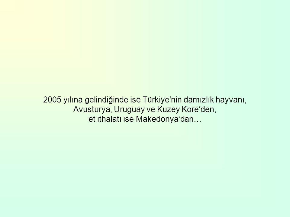 2005 yılına gelindiğinde ise Türkiye'nin damızlık hayvanı, Avusturya, Uruguay ve Kuzey Kore'den, et ithalatı ise Makedonya'dan…