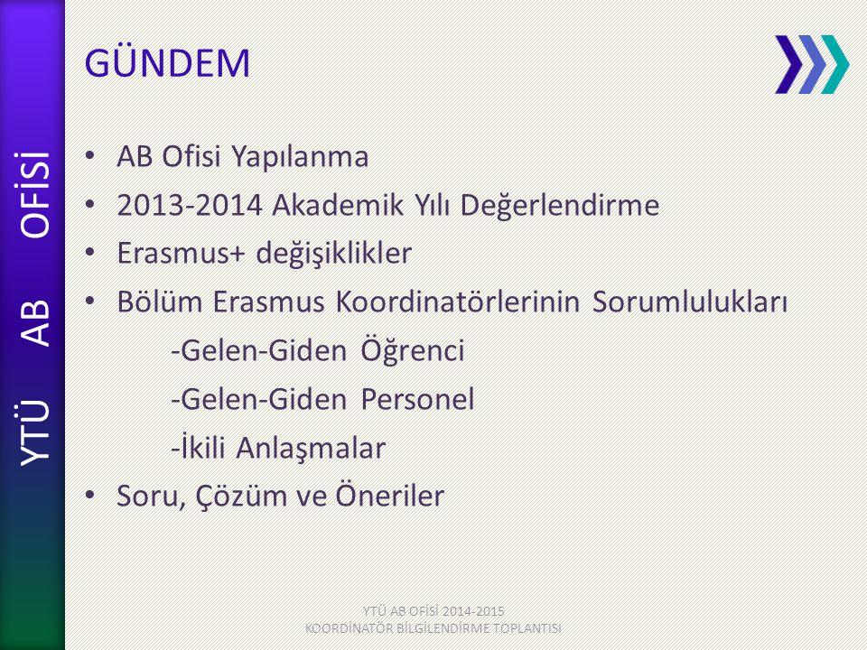 YTÜ AB OFİSİ GÜNDEM AB Ofisi Yapılanma 2013-2014 Akademik Yılı Değerlendirme Erasmus+ değişiklikler Bölüm Erasmus Koordinatörlerinin Sorumlulukları -G