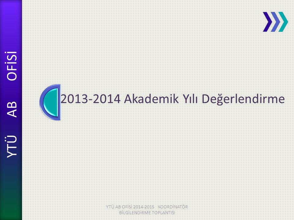 YTÜ AB OFİSİ 2013-2014 Akademik Yılı Değerlendirme YTÜ AB OFİSİ 2014-2015 KOORDİNATÖR BİLGİLENDİRME TOPLANTISI