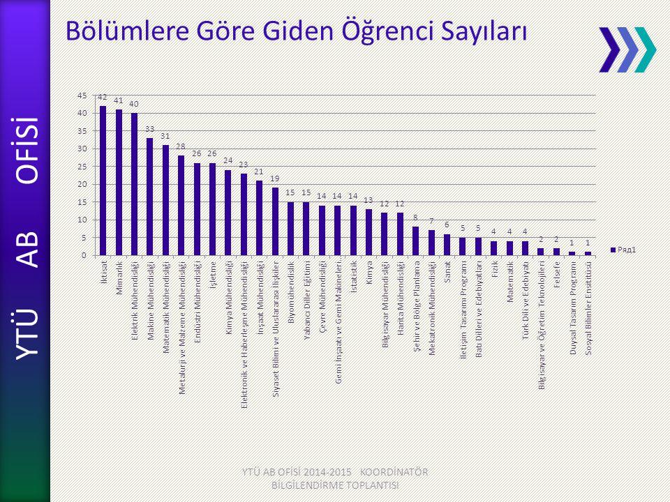 YTÜ AB OFİSİ Bölümlere Göre Giden Öğrenci Sayıları YTÜ AB OFİSİ 2014-2015 KOORDİNATÖR BİLGİLENDİRME TOPLANTISI