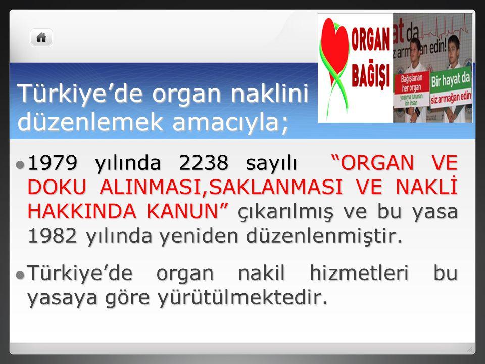 """Türkiye'de organ naklini düzenlemek amacıyla; 1979 yılında 2238 sayılı """"ORGAN VE DOKU ALINMASI,SAKLANMASI VE NAKLİ HAKKINDA KANUN"""" çıkarılmış ve bu ya"""