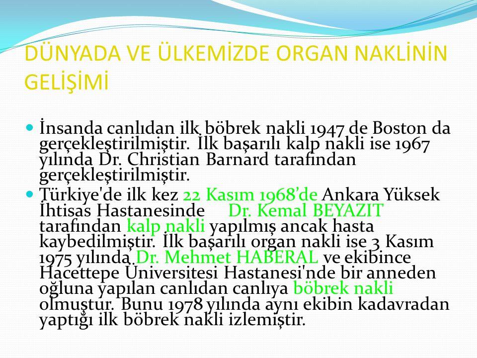 Ülkemizde nakli yapılan organlar: -Böbrek -Karaciğer -Kalp -Akciğer -Pankreas -İnce barsaktır.