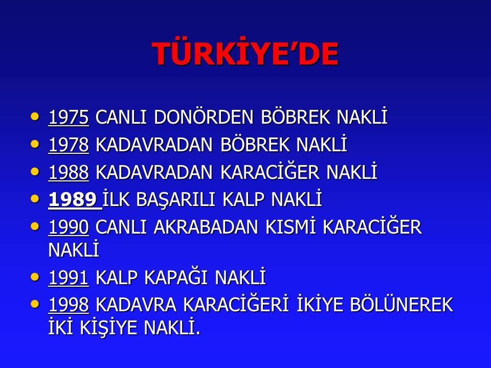 ORGAN NAKLİ NASIL YAPILIR.