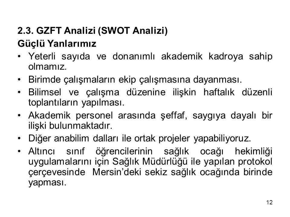 12 2.3. GZFT Analizi (SWOT Analizi) Güçlü Yanlarımız Yeterli sayıda ve donanımlı akademik kadroya sahip olmamız. Birimde çalışmaların ekip çalışmasına