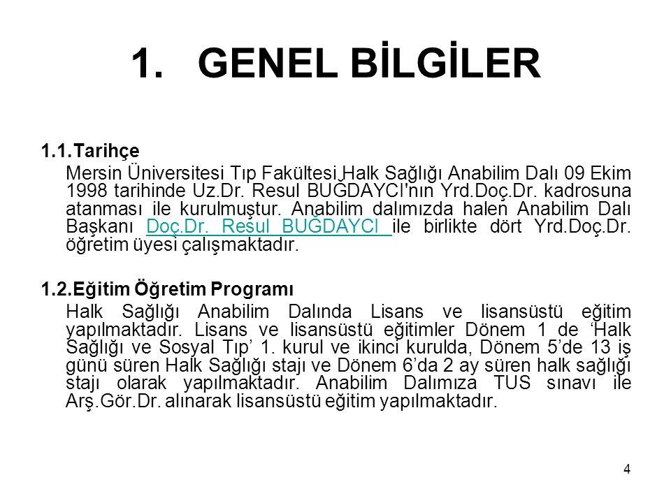 4 1.GENEL BİLGİLER 1.1.Tarihçe Mersin Üniversitesi Tıp Fakültesi Halk Sağlığı Anabilim Dalı 09 Ekim 1998 tarihinde Uz.Dr. Resul BUĞDAYCI'nın Yrd.Doç.D