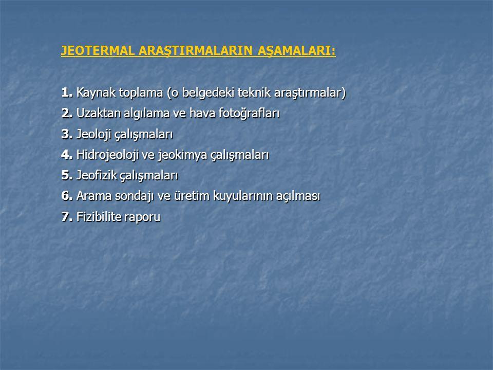 JEOTERMAL ARAŞTIRMALARIN AŞAMALARI: 1. Kaynak toplama (o belgedeki teknik araştırmalar) 2. Uzaktan algılama ve hava fotoğrafları 3. Jeoloji çalışmalar