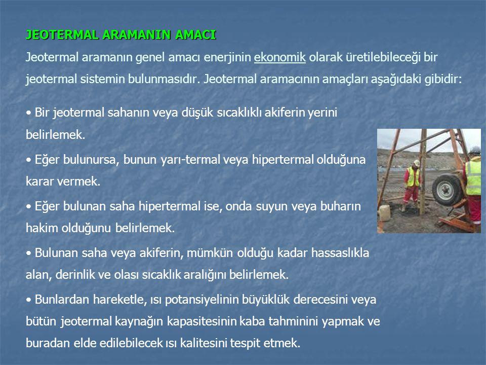 JEOTERMAL ARAMANIN AMACI JEOTERMAL ARAMANIN AMACI Jeotermal aramanın genel amacı enerjinin ekonomik olarak üretilebileceği bir jeotermal sistemin bulu