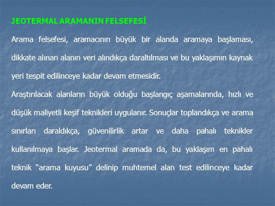 6.Arama sondajı ve üretim kuyularının açılması 6.