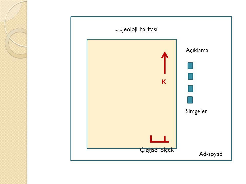 ......Jeoloji haritası Açıklama Simgeler K Çizgisel ölçek Ad-soyad