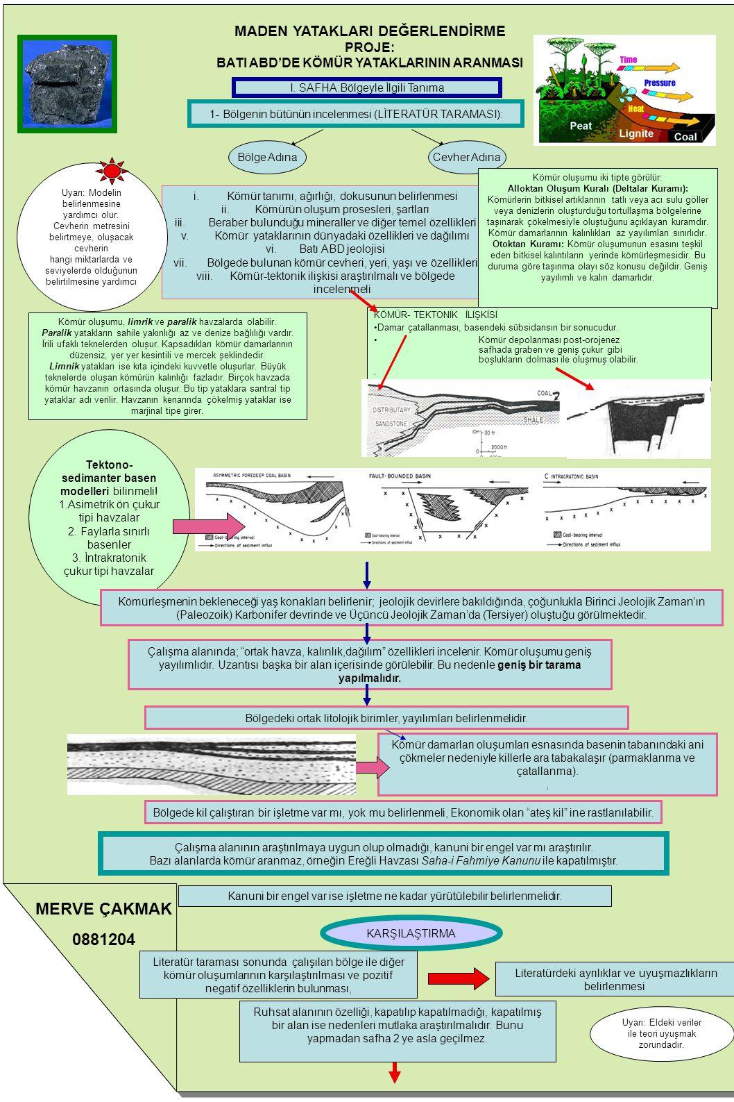 MADEN YATAKLARI DEĞERLENDİRME PROJE: BATI ABD'DE KÖMÜR YATAKLARININ ARANMASI I.