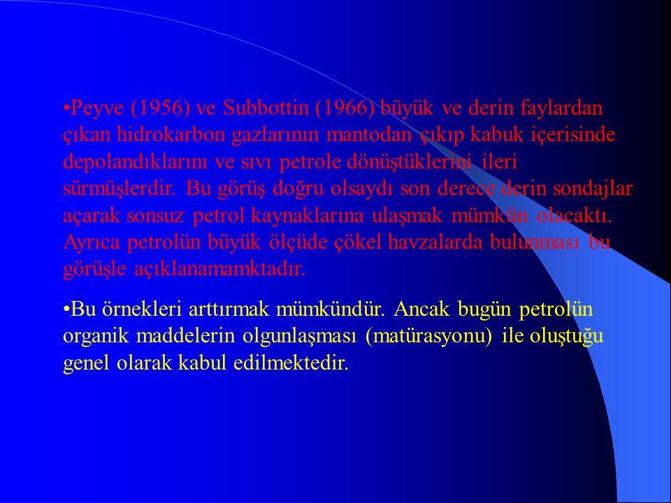 Peyve (1956) ve Subbottin (1966) büyük ve derin faylardan çıkan hidrokarbon gazlarının mantodan çıkıp kabuk içerisinde depolandıklarını ve sıvı petrole dönüştüklerini ileri sürmüşlerdir.
