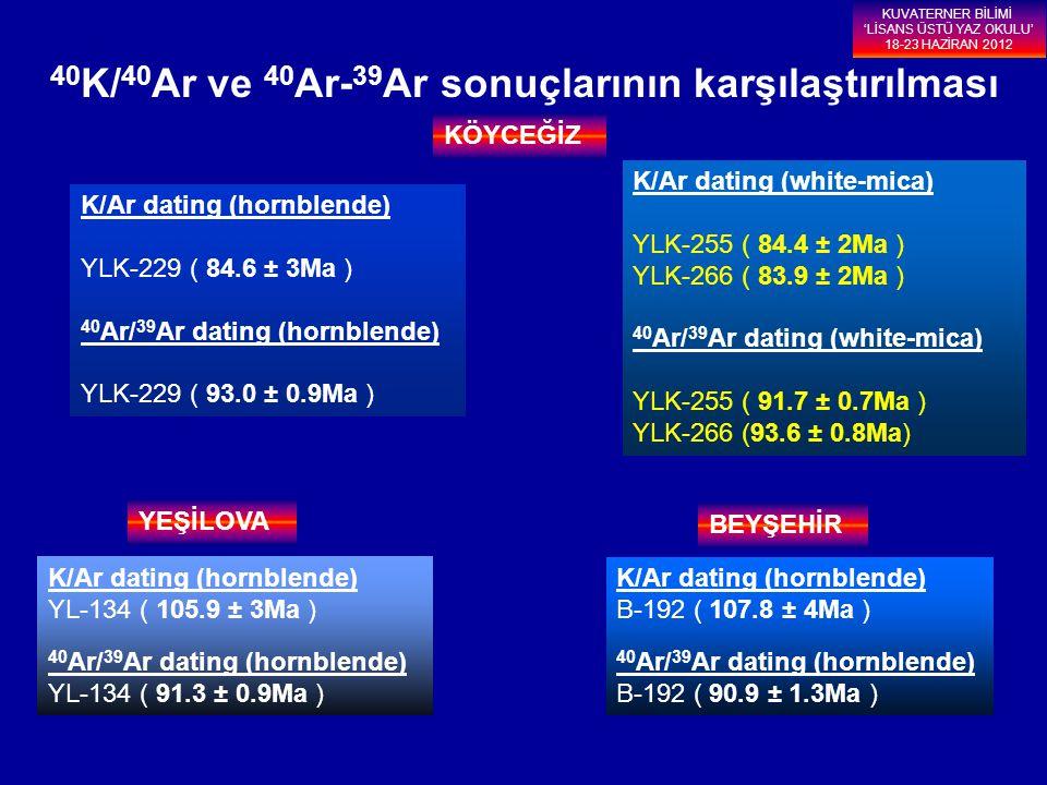 KÖYCEĞİZ K/Ar dating (hornblende) YLK-229 ( 84.6 ± 3Ma ) 40 Ar/ 39 Ar dating (hornblende) YLK-229 ( 93.0 ± 0.9Ma ) YEŞİLOVA K/Ar dating (hornblende) Y