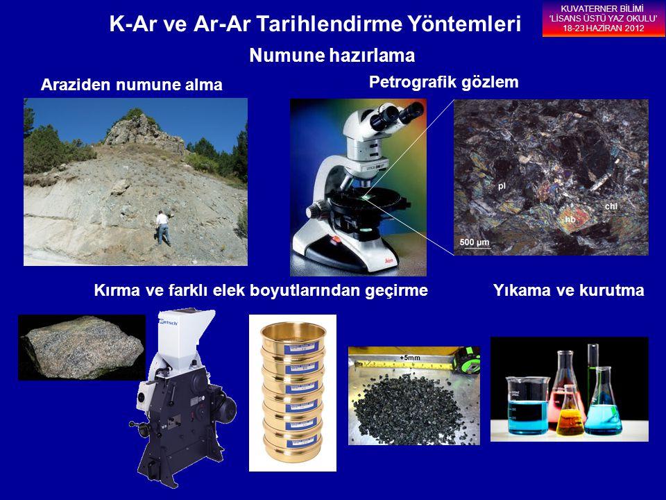 Numune hazırlama KUVATERNER BİLİMİ 'LİSANS ÜSTÜ YAZ OKULU' 18-23 HAZİRAN 2012 Araziden numune alma Petrografik gözlem Kırma ve farklı elek boyutlarınd