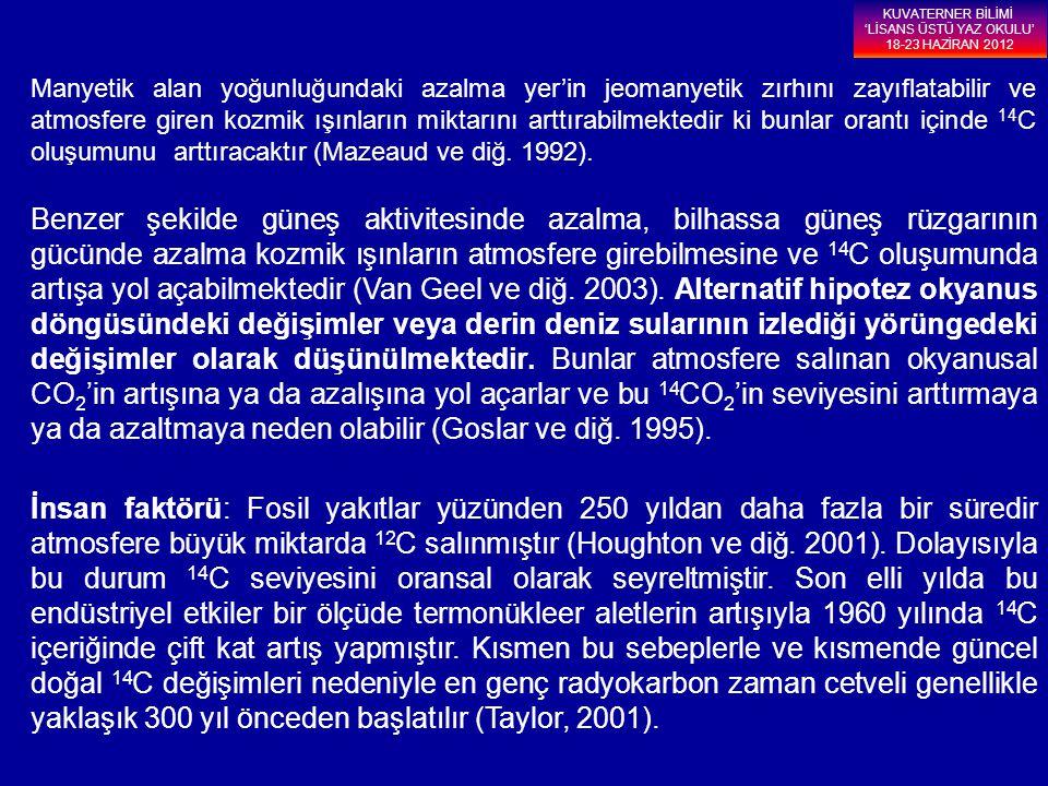 İnsan faktörü: Fosil yakıtlar yüzünden 250 yıldan daha fazla bir süredir atmosfere büyük miktarda 12 C salınmıştır (Houghton ve diğ. 2001). Dolayısıyl