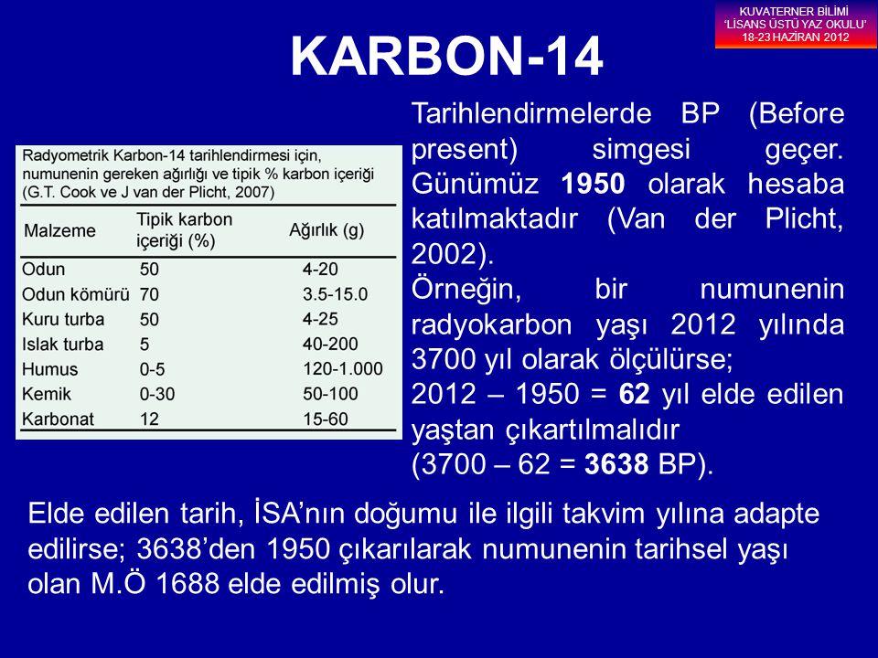 Tarihlendirmelerde BP (Before present) simgesi geçer. Günümüz 1950 olarak hesaba katılmaktadır (Van der Plicht, 2002). Örneğin, bir numunenin radyokar