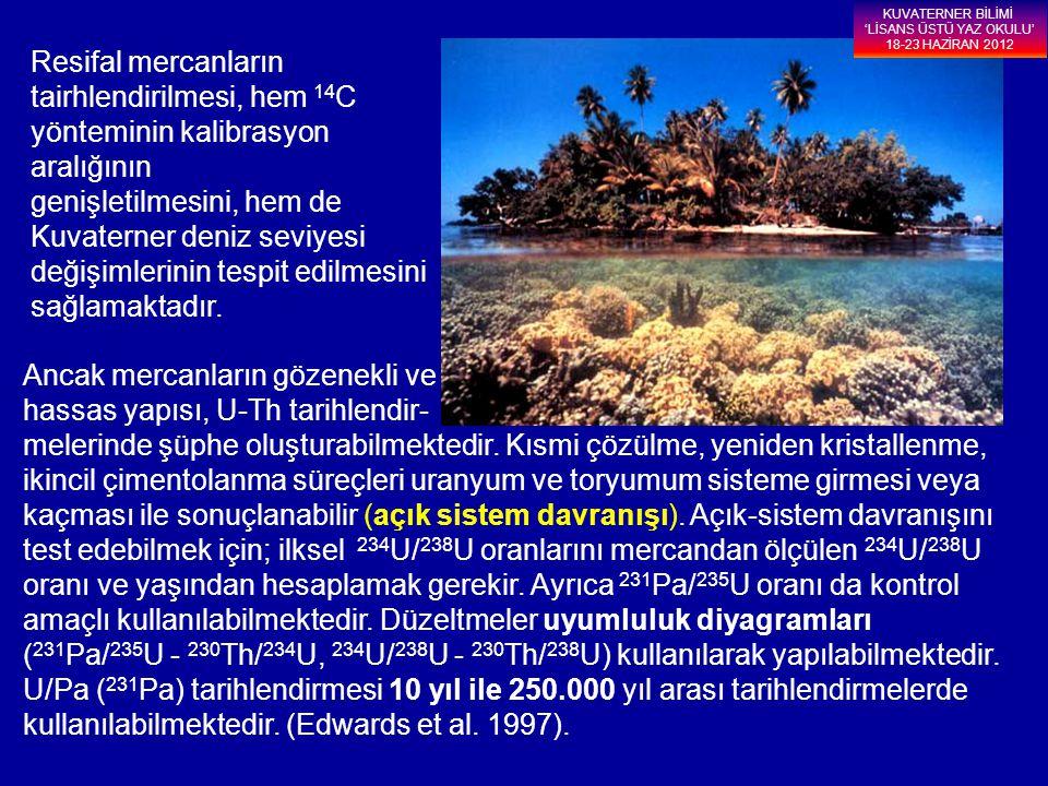 Resifal mercanların tairhlendirilmesi, hem 14 C yönteminin kalibrasyon aralığının genişletilmesini, hem de Kuvaterner deniz seviyesi değişimlerinin te