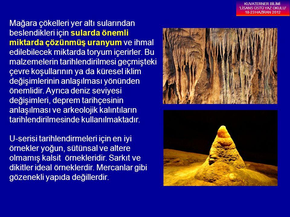 Mağara çökelleri yer altı sularından beslendikleri için sularda önemli miktarda çözünmüş uranyum ve ihmal edilebilecek miktarda toryum içerirler. Bu m