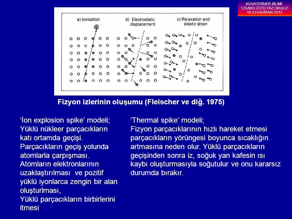 Fizyon izlerinin oluşumu (Fleischer ve diğ. 1975) 'İon explosion spike' modeli; Yüklü nükleer parçacıkların katı ortamda geçişi. Parçacıkların geçiş y