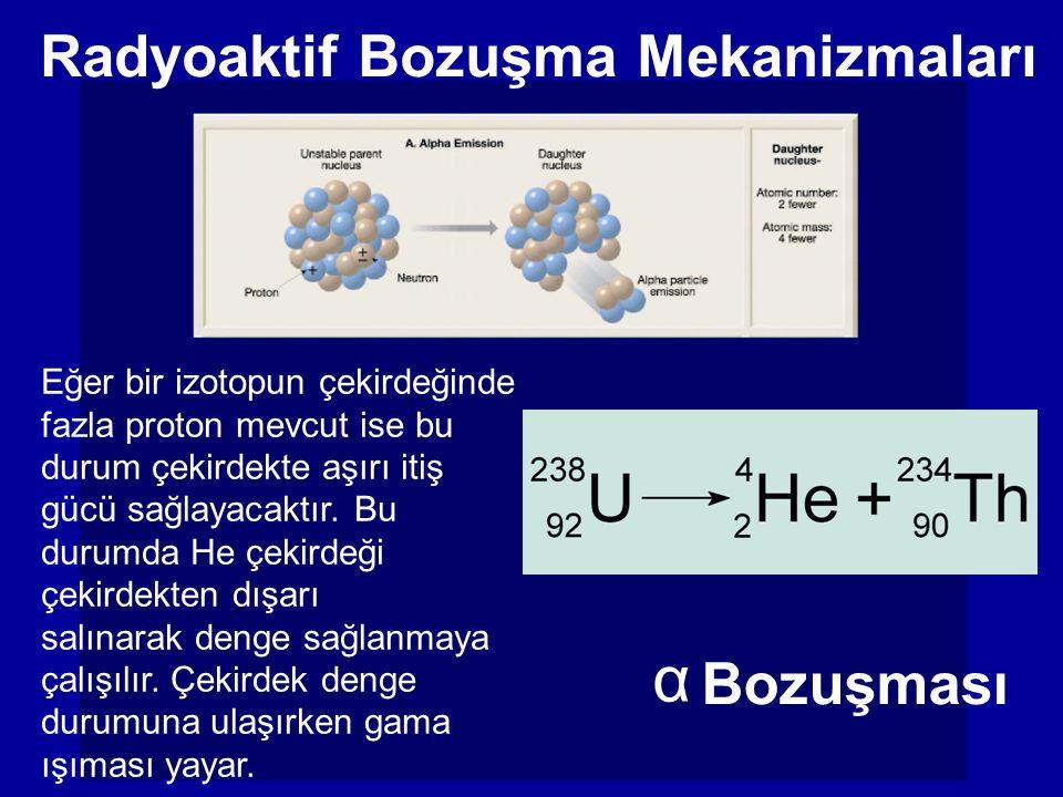 Eğer bir izotopun çekirdeğinde fazla proton mevcut ise bu durum çekirdekte aşırı itiş gücü sağlayacaktır. Bu durumda He çekirdeği çekirdekten dışarı s