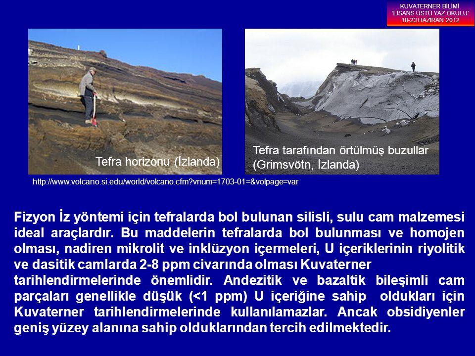 Tefra horizonu (İzlanda) Tefra tarafından örtülmüş buzullar (Grimsvötn, İzlanda) Fizyon İz yöntemi için tefralarda bol bulunan silisli, sulu cam malze