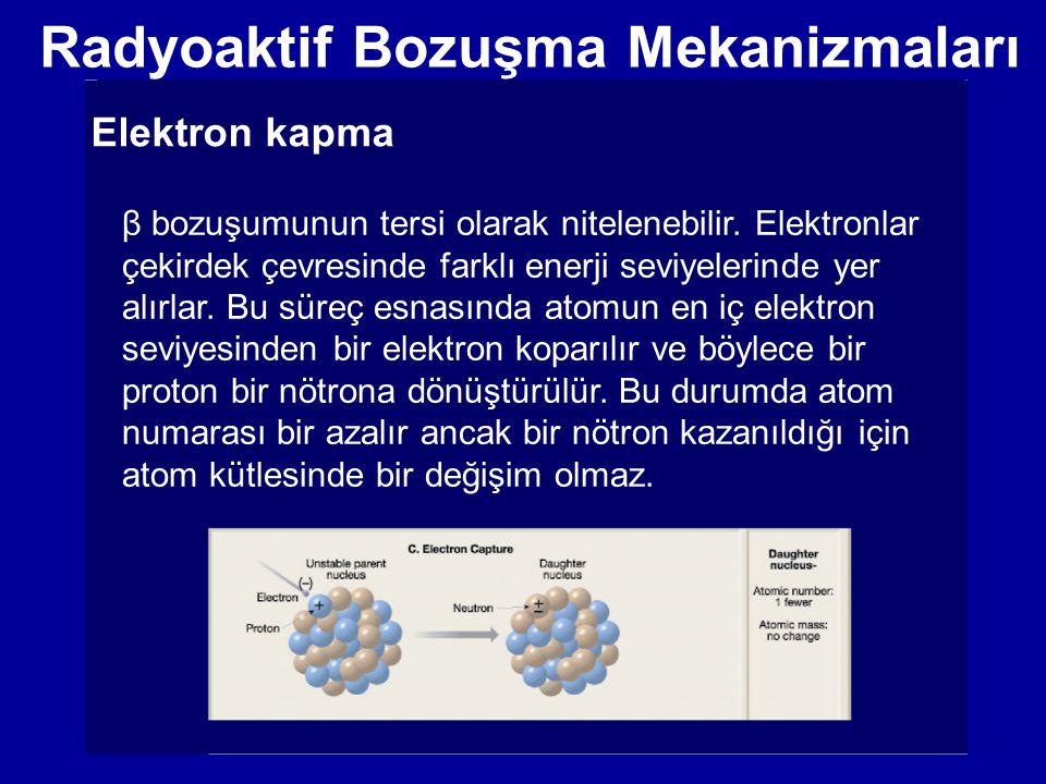 Radyoaktif Bozuşma Mekanizmaları Elektron kapma β bozuşumunun tersi olarak nitelenebilir. Elektronlar çekirdek çevresinde farklı enerji seviyelerinde