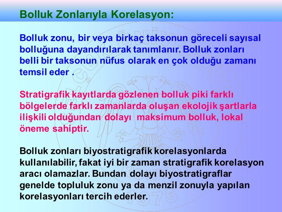 Bolluk Zonlarıyla Korelasyon: Bolluk zonu, bir veya birkaç taksonun göreceli sayısal bolluğuna dayandırılarak tanımlanır.