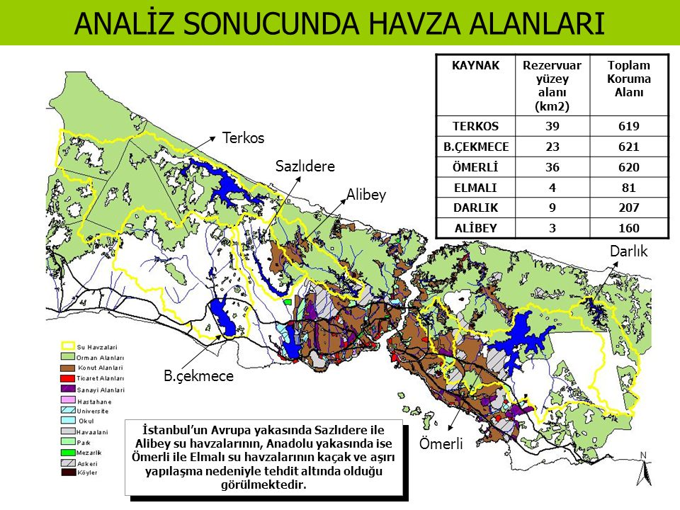 ANALİZ SONUCUNDA HAVZA ALANLARI İstanbul'un Avrupa yakasında Sazlıdere ile Alibey su havzalarının, Anadolu yakasında ise Ömerli ile Elmalı su havzalarının kaçak ve aşırı yapılaşma nedeniyle tehdit altında olduğu görülmektedir.