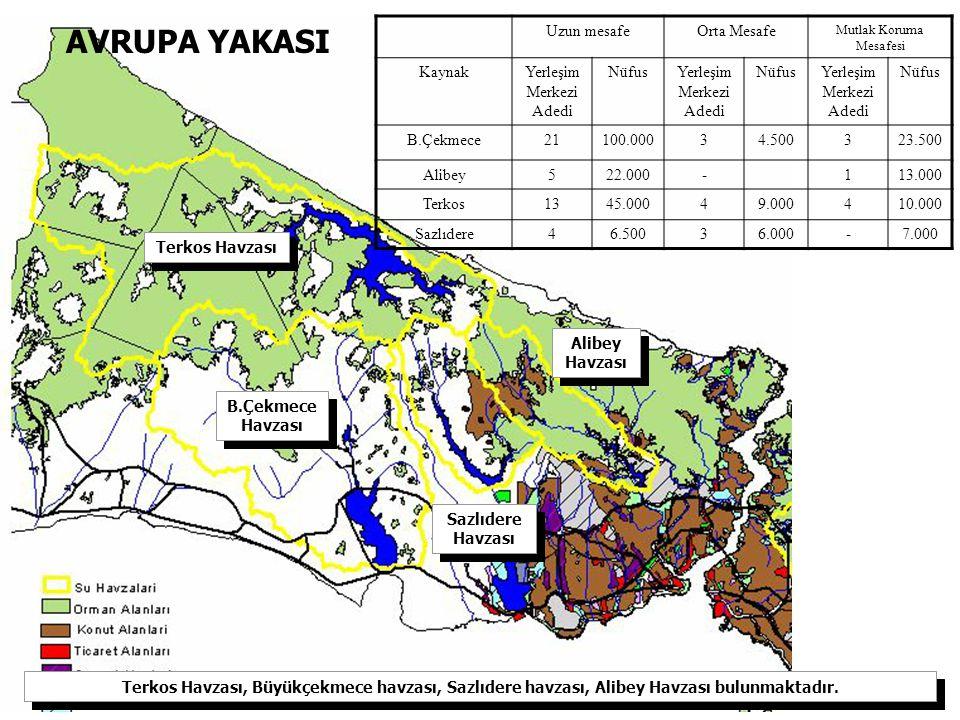 Terkos Havzası, Büyükçekmece havzası, Sazlıdere havzası, Alibey Havzası bulunmaktadır.