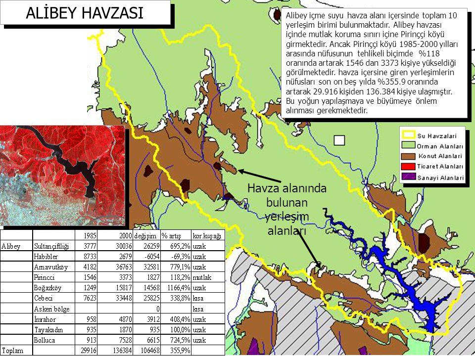 ALİBEY HAVZASI Alibey içme suyu havza alanı içersinde toplam 10 yerleşim birimi bulunmaktadır. Alibey havzası içinde mutlak koruma sınırı içine Pirinç
