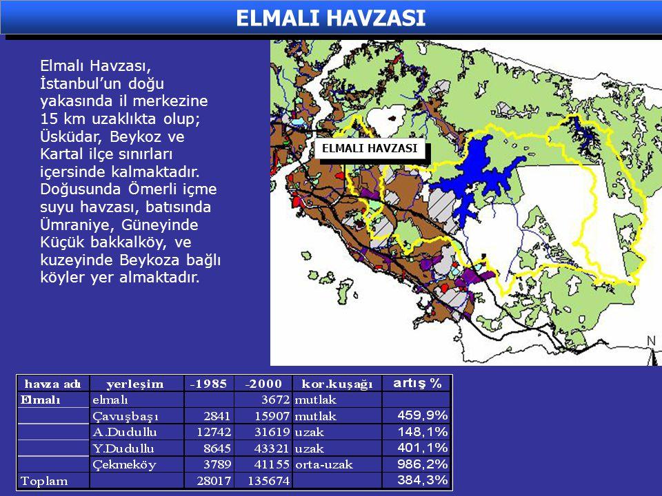 ELMALI HAVZASI Elmalı Havzası, İstanbul'un doğu yakasında il merkezine 15 km uzaklıkta olup; Üsküdar, Beykoz ve Kartal ilçe sınırları içersinde kalmaktadır.