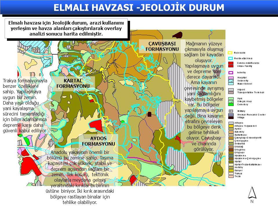 ELMALI HAVZASI -JEOLOJİK DURUM Elmalı havzası için Jeolojik durum, arazi kullanımı yerleşim ve havza alanları çakıştırılarak overlay analizi sonucu harita edilmiştir.