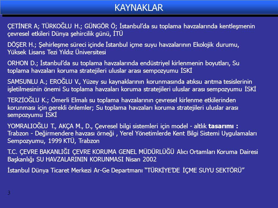 KAYNAKLAR ÇETİNER A; TÜRKOĞLU H.; GÜNGÖR Ö; İstanbul'da su toplama havzalarında kentleşmenin çevresel etkileri Dünya şehircilik günü, İTÜ DÖŞER H.; Şehirleşme süreci içinde İstanbul içme suyu havzalarının Ekolojik durumu, Yüksek Lisans Tezi Yıldız Üniversitesi ORHON D.; İstanbul'da su toplama havzalarında endüstriyel kirlenmenin boyutları, Su toplama havzaları koruma stratejileri uluslar arası sempozyumu İSKİ SAMSUNLU A.; EROĞLU V., Yüzey su kaynaklarının korunmasında atıksu arıtma tesislerinin işletilmesinin önemi Su toplama havzaları koruma stratejileri uluslar arası sempozyumu İSKİ TERZİOĞLU K.; Ömerli Elmalı su toplama havzalarının çevresel kirlenme etkilerinden korunması için gerekli önlemler; Su toplama havzaları koruma stratejileri uluslar arası sempozyumu İSKİ YOMRALIOĞLU T., AKÇA M., D., Çevresel bilgi sistemleri için model - altlık tasarımı : Trabzon - Değirmendere havzası örneği, Yerel Yönetimlerde Kent Bilgi Sistemi Uygulamaları Sempozyumu, 1999 KTÜ, Trabzon T.C.