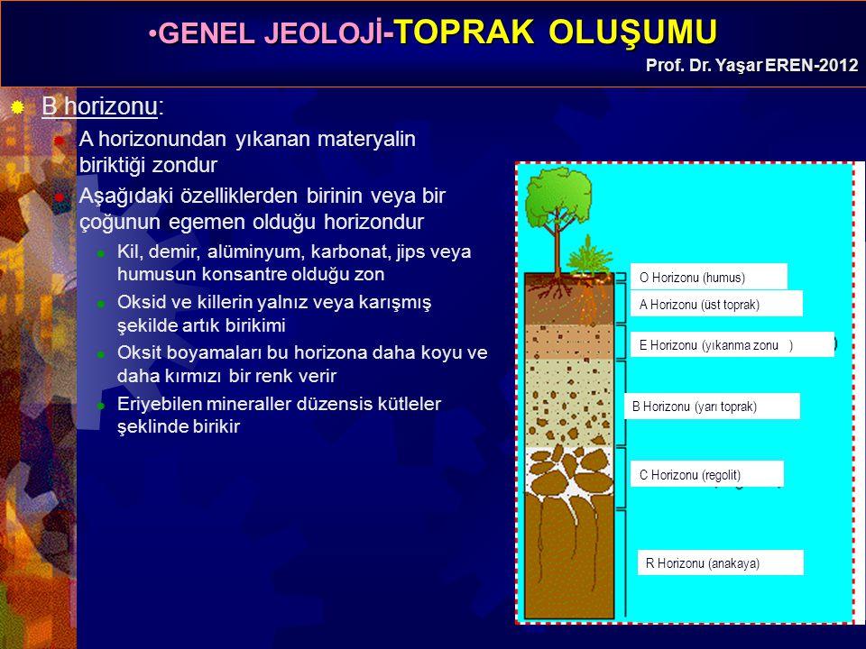 GENEL JEOLOJİ -TOPRAK OLUŞUMUGENEL JEOLOJİ -TOPRAK OLUŞUMU Prof. Dr. Yaşar EREN-2012  B horizonu:  A horizonundan yıkanan materyalin biriktiği zondu