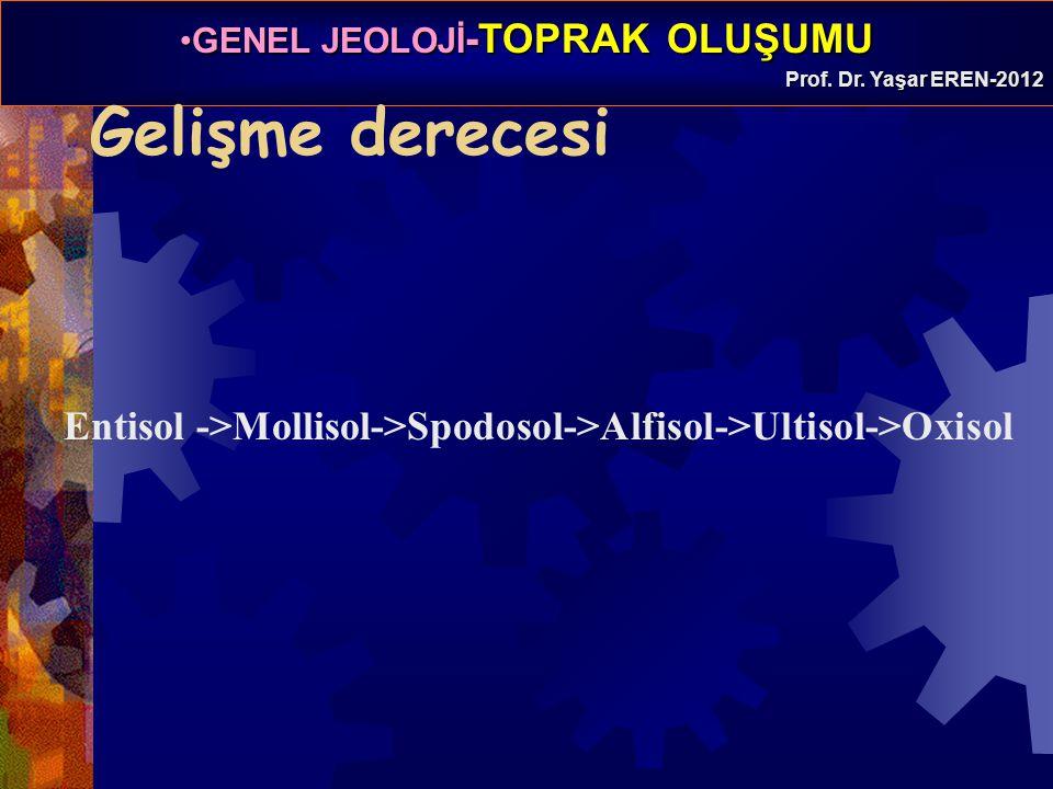 GENEL JEOLOJİ -TOPRAK OLUŞUMUGENEL JEOLOJİ -TOPRAK OLUŞUMU Prof. Dr. Yaşar EREN-2012 Gelişme derecesi Entisol ->Mollisol->Spodosol->Alfisol->Ultisol->