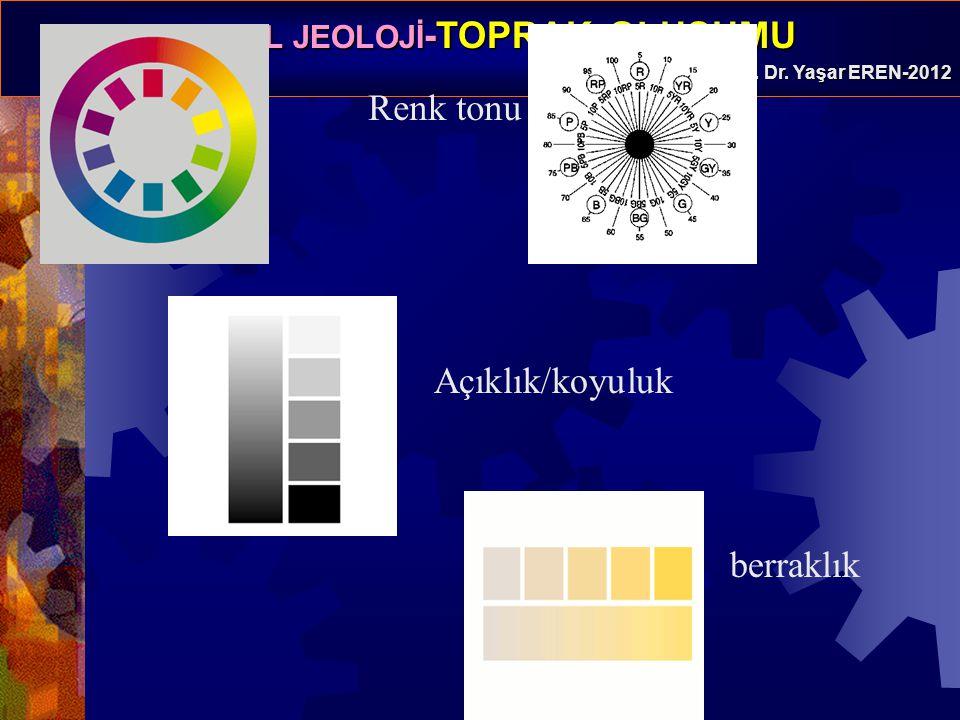 GENEL JEOLOJİ -TOPRAK OLUŞUMUGENEL JEOLOJİ -TOPRAK OLUŞUMU Prof. Dr. Yaşar EREN-2012 Renk tonu Açıklık/koyuluk berraklık