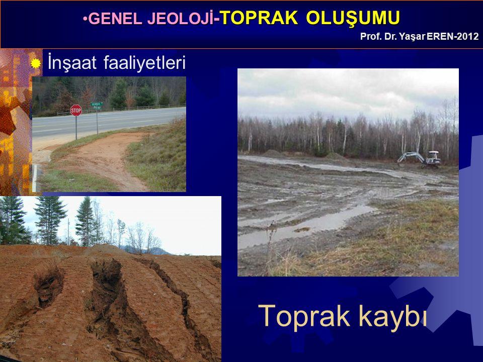 GENEL JEOLOJİ -TOPRAK OLUŞUMUGENEL JEOLOJİ -TOPRAK OLUŞUMU Prof. Dr. Yaşar EREN-2012 Toprak kaybı  İnşaat faaliyetleri