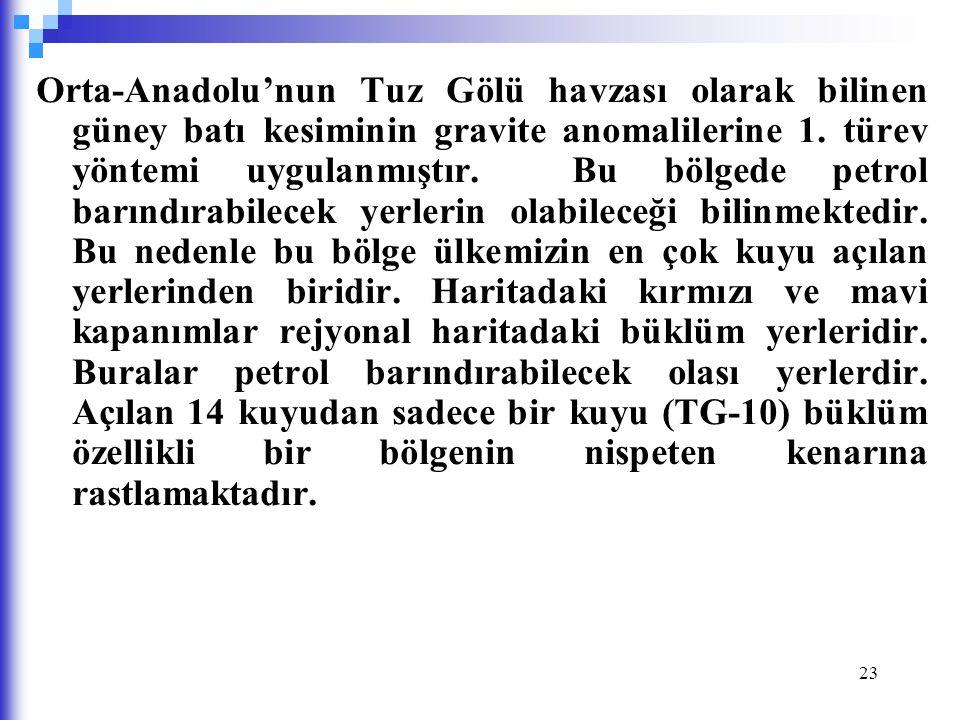 23 Orta-Anadolu'nun Tuz Gölü havzası olarak bilinen güney batı kesiminin gravite anomalilerine 1. türev yöntemi uygulanmıştır. Bu bölgede petrol barın