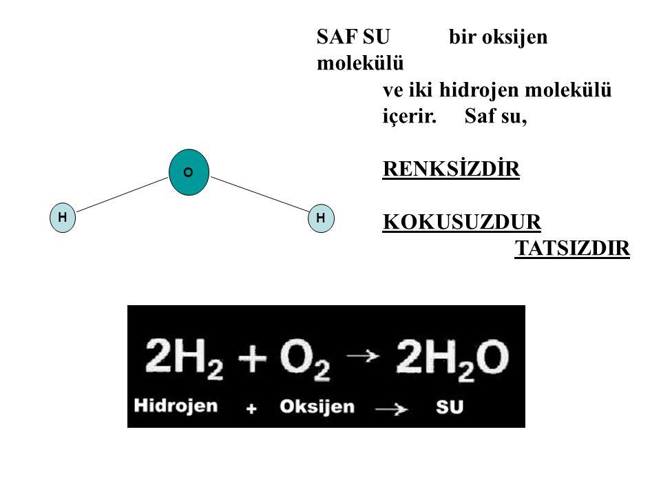 SAF SUbir oksijen molekülü ve iki hidrojen molekülü içerir. Saf su, RENKSİZDİR KOKUSUZDUR TATSIZDIR O H H