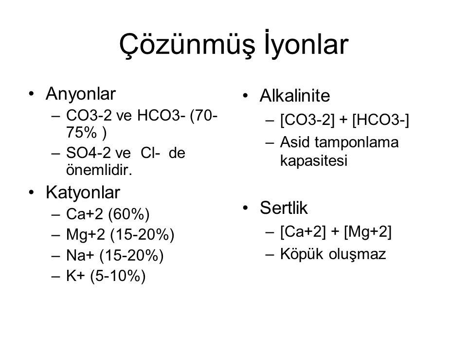 Çözünmüş İyonlar Anyonlar –CO3-2 ve HCO3- (70- 75% ) –SO4-2 ve Cl- de önemlidir. Katyonlar –Ca+2 (60%) –Mg+2 (15-20%) –Na+ (15-20%) –K+ (5-10%) Alkali